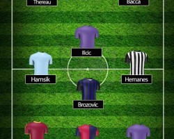 Probabili formazioni 38a giornata di Serie A